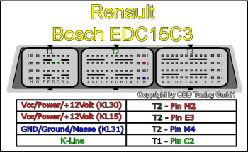 EDC15C3 (both CAN-BUS and WIRE immo systems) - Read/Write EEPROM, Read/Write FLASH, Clear Immo Code